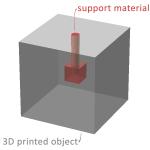 3DPtestblock