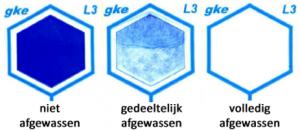 gke cleaning indicator die niet, gedeeltelijk of volledig is afgewassen.